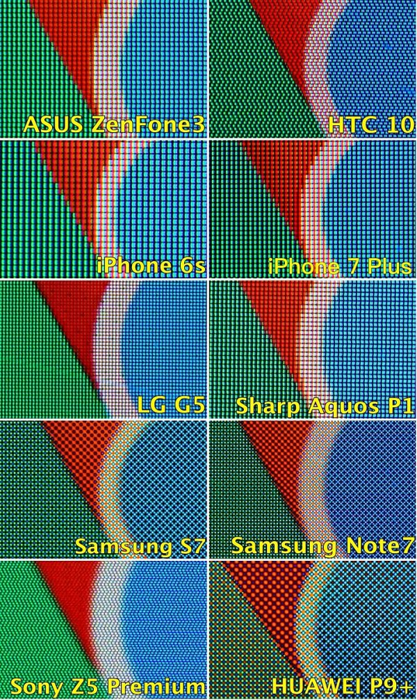 techbang-all-sorts-of-panels-comparison-2