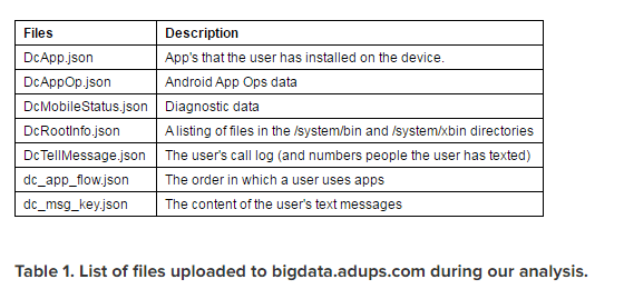 kryptowire-files-uploaded