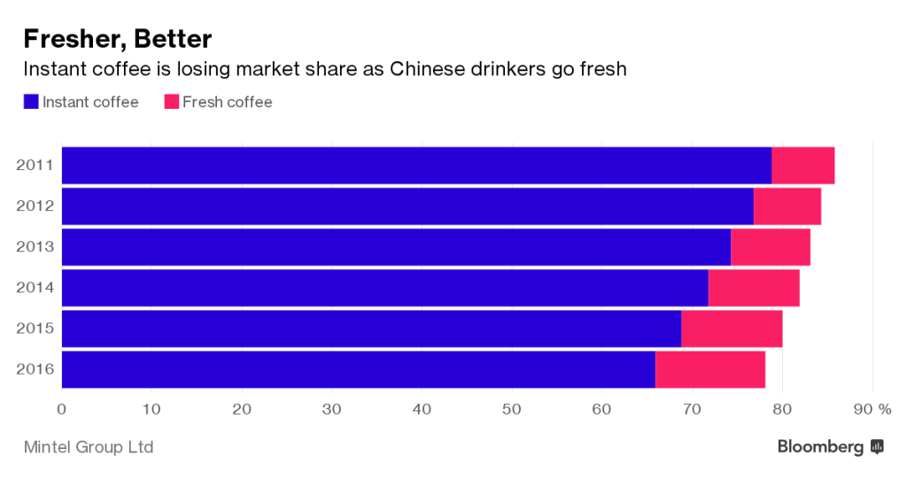 mintelgroup-china-consumers-trading-up