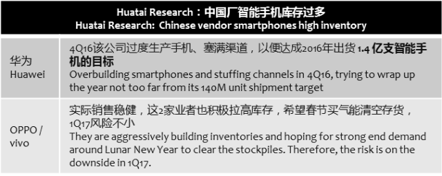 huatairesearch-1q17-inventory