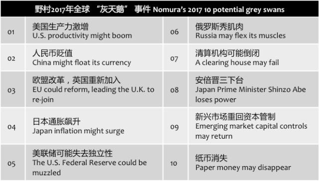 nomura-10-grey-swans