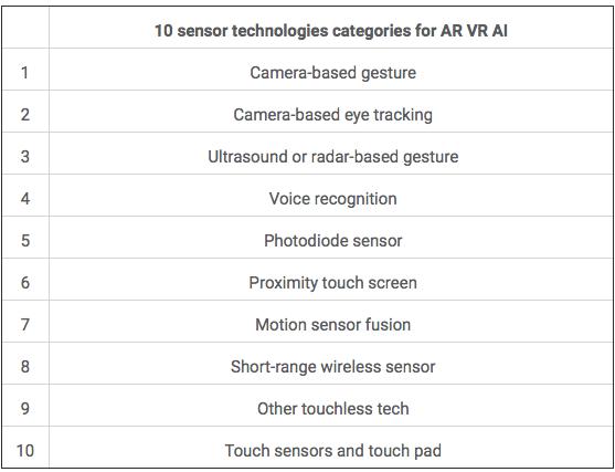 semi-sensors-technology-for-ar