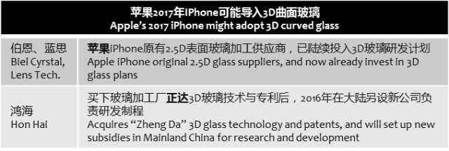 chinatimes-apple-iphone-8-3d-glass