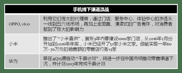 chinatimes-mobilephone-offline-channels-battlefield