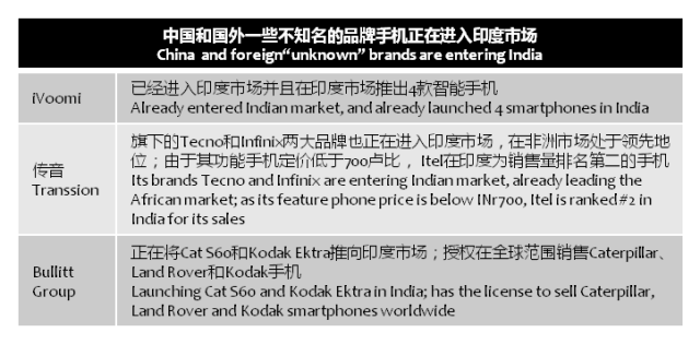 163-unknown-brands-entering-india