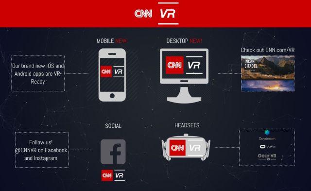 cnn-vr