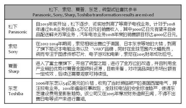 21jingji-japanese-companies-transformation