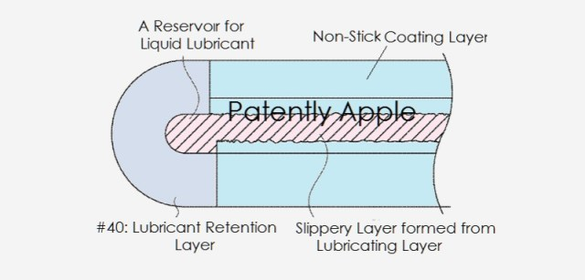 apple-patent-lubricant-flexible-display