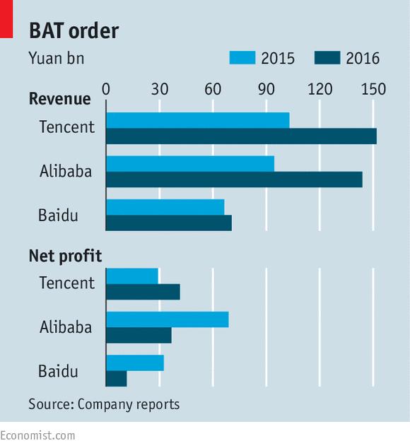economist-bat-order