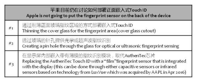 barrons-apple-fingerprint-sensor-solutions