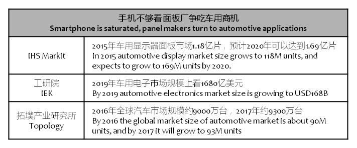 chinatimes-automotive-market