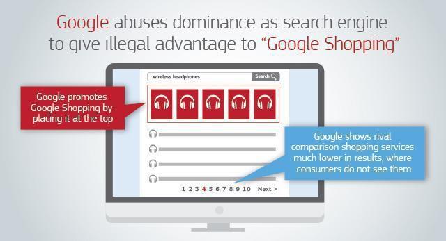 google-antitrust-fined-by-eu