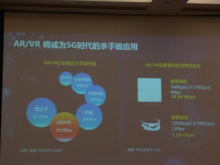huawei-to-develop-ar-vr-5g-killer-app
