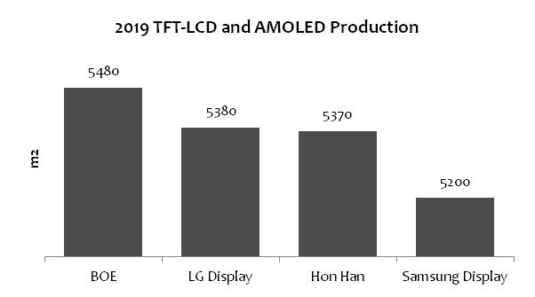 ihs-2019-panel-production