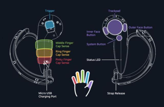 valve-knuckles-vr-controller-2