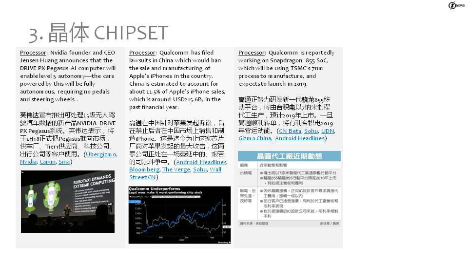 10-13 Week: Another week has passed! Samsung 11LP, TSMC 3nm