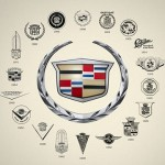 22 Corporate Brand Logo Evolution of Automobile Groups