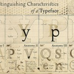 How to Spot Quality When Choosing a Font for your Design Work