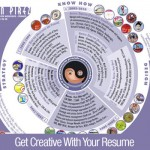 Get Creative with Your Resume