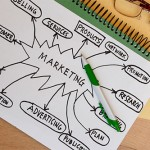 Why Your Business Needs To Have a Facebook Marketing Plan