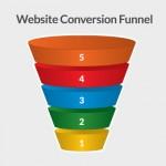 Top 5 Web Design Tips That Optimize your Site's Conversion Funnel