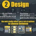 54 Helpful Infographics to Guide You Through Website Building Process