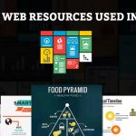 Best Web Resources Used in 2016