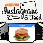 The World of Instagram and Food – An infographic