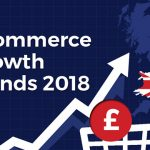 UK Ecommerce Growth Trends 2018 [Infographic]