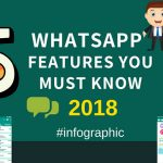 5 WhatsApp Features You Shouldn't Miss in 2018 [Infographic]