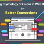 Using Psychology of Color in Web Design for Better Conversions