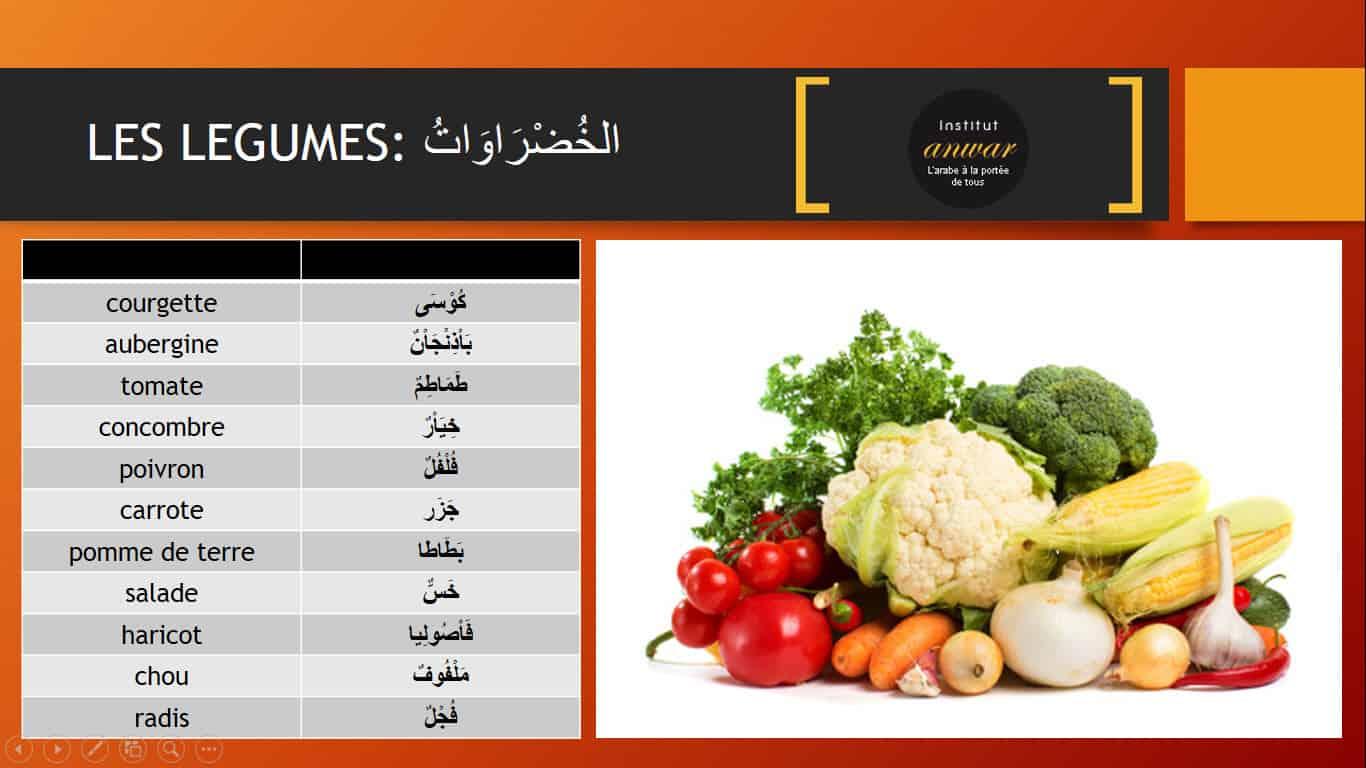Les fruits et légumes en arabe pdf légume arabe