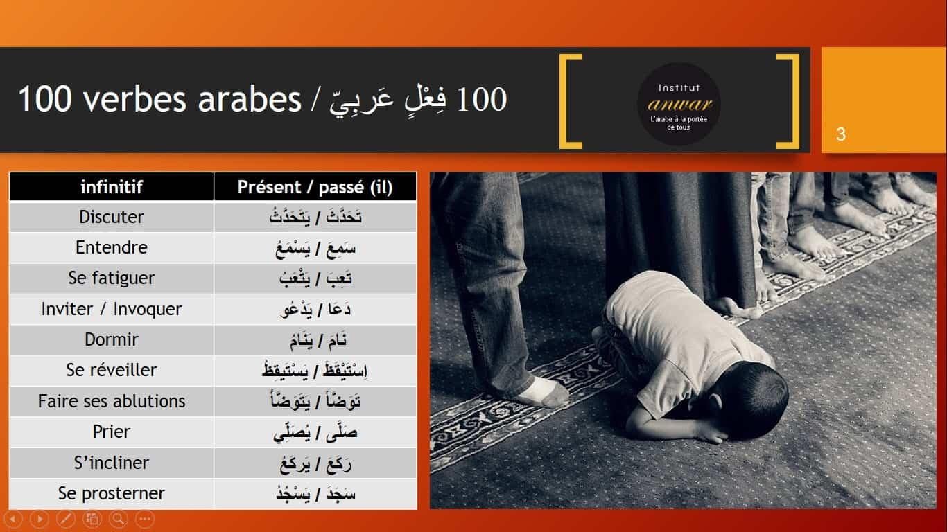 Conjugaison arabe à l'inaccompli