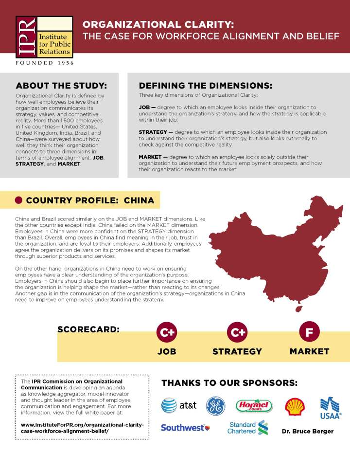 China_OrganizationalClarity