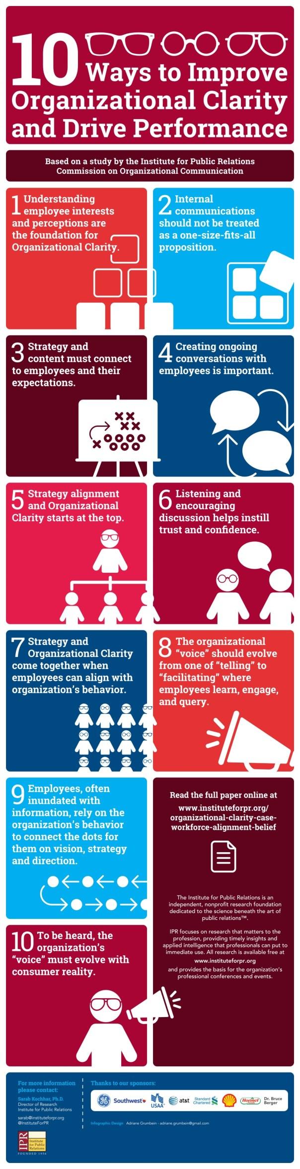 Organizational Clarity - Infographic 2 - 05-16-16