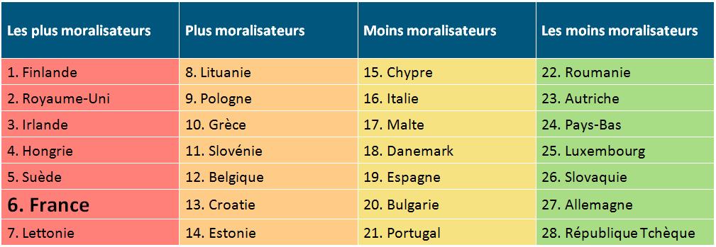 communique-nanny-state2017-tableau1.png