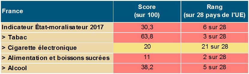 communique-nanny-state2017-tableau2.png