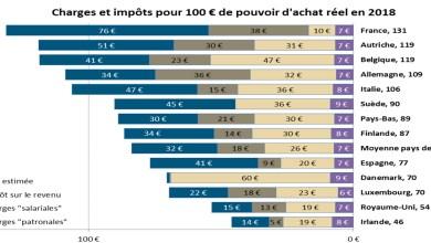 cp-charges-et-impots2018_fr.jpg