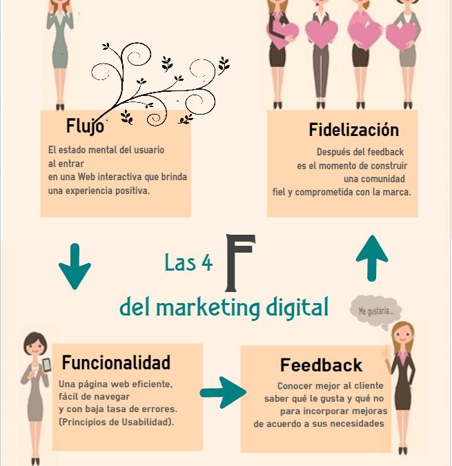 Las 4 Fs del marketing digital – Infografía