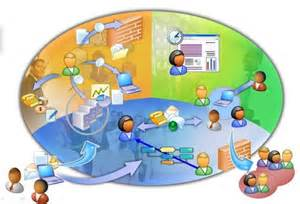Los BLEN. Entornos organizativos para Innovar