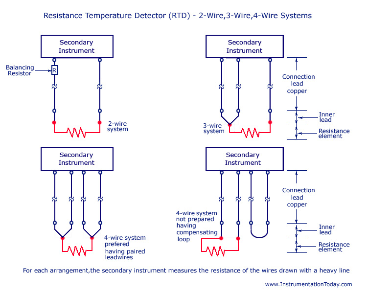 Pleasing Rtd Standard Wiring Diagram Basic Electronics Wiring Diagram Wiring Digital Resources Kookcompassionincorg