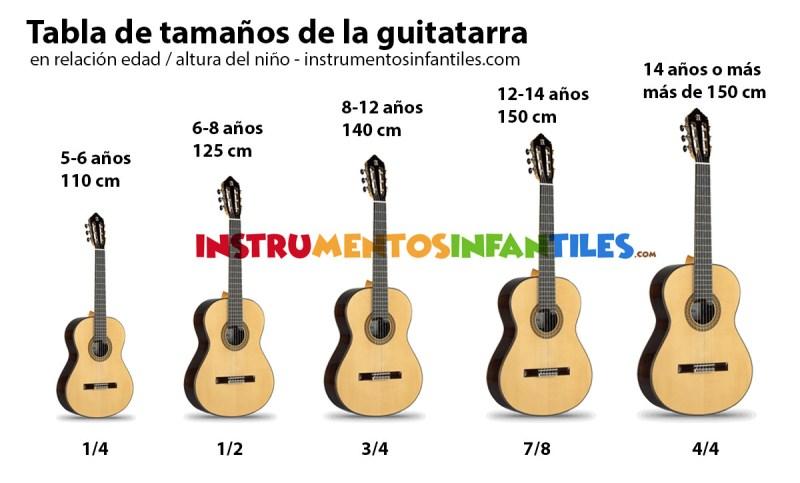 Guia tamaño guitarra edad niño