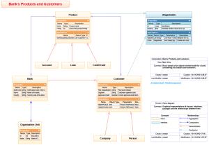 Domains  ThinkComposer Flowcharts, Concept Maps, Mind