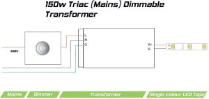 Triac 150w Dimmable Transformer