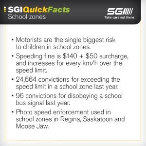 SGI Quick Facts: School Zones