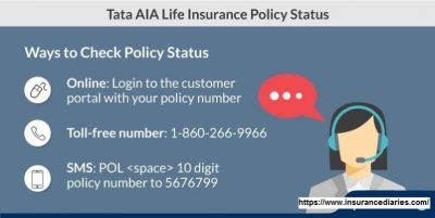 How to check Tata AIA Life Insurance Policy Status