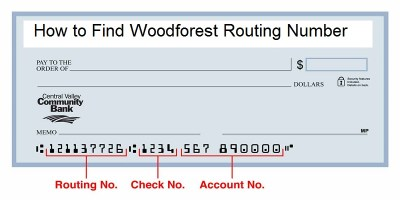 Woodforest Routing Number: How To Login, Check Routing Number