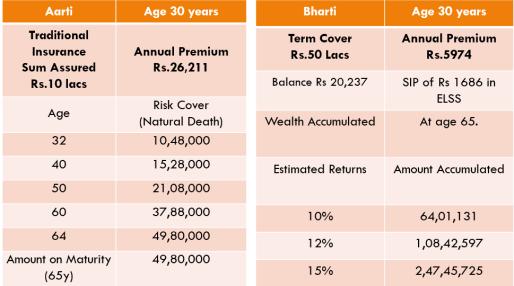 1515351492 810 how to spend first salary - How To Spend First Salary