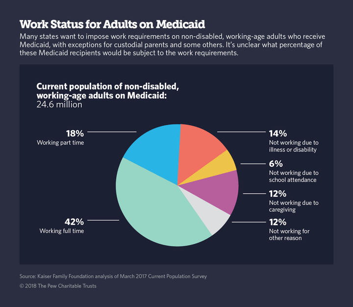 where the work for welfare movement is heading - Where The Work-For-Welfare Movement Is Heading