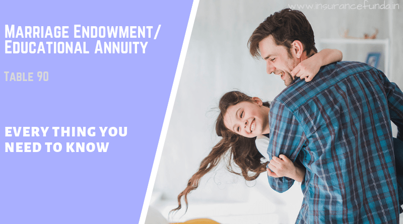 Marriage Endowment Educational Annuity Table 90